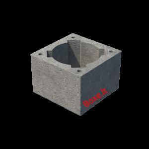 blokeliai kolonų formavimui