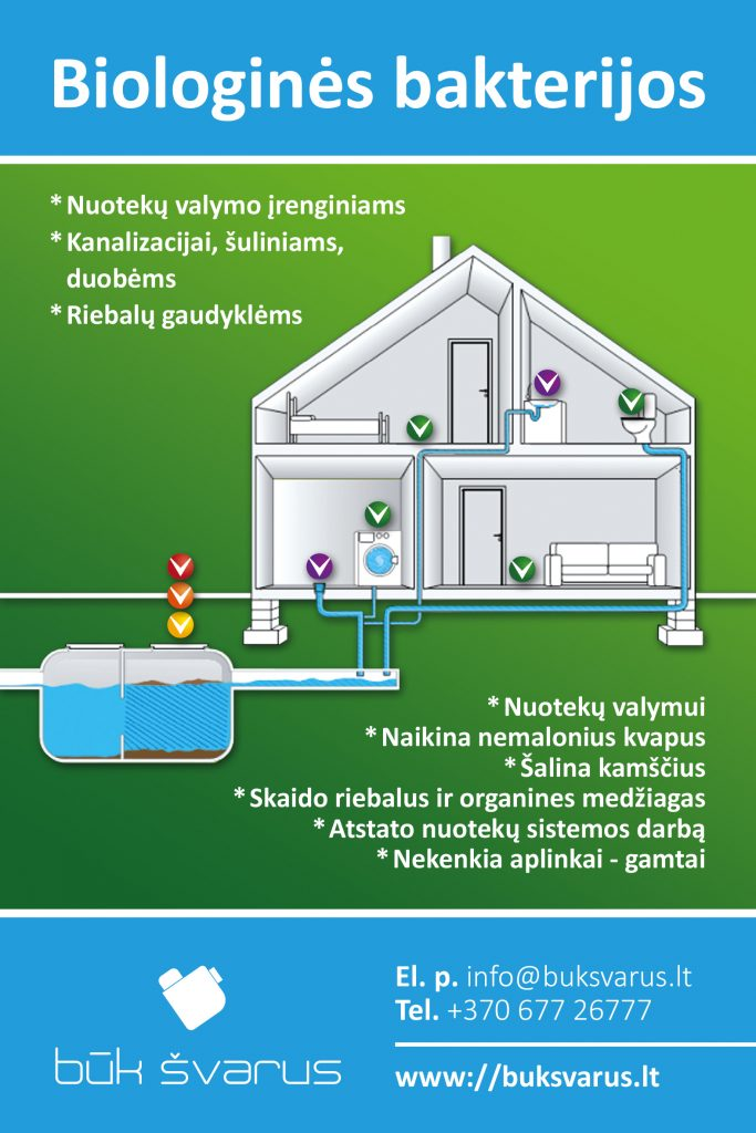 bakterijos kanalizacijai