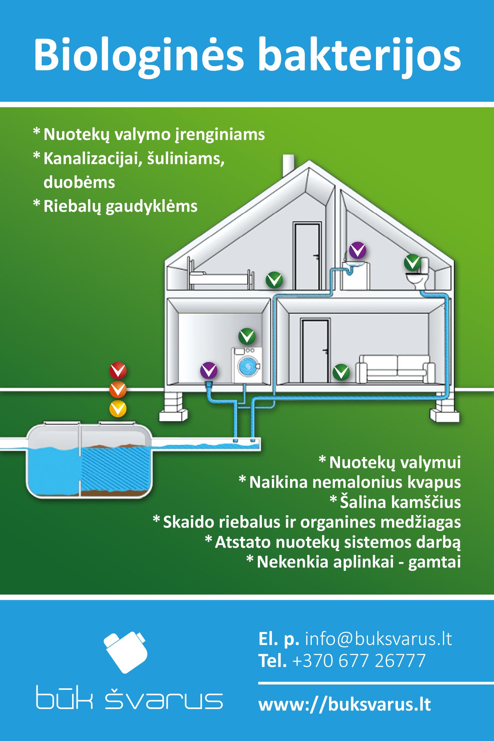 prekybos nuotekų sistema)